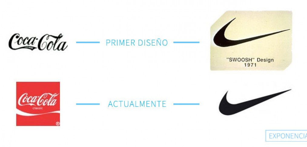 Evolucion-logotipos